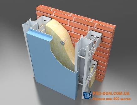 Материалы для навесных фасадов