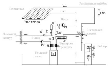 Схема теплового насоса carrier
