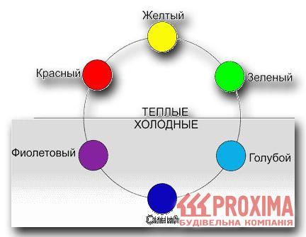 Цветовой дизайн клумб, схемы