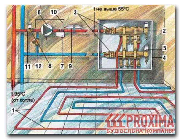 Принципиальная схема водяных