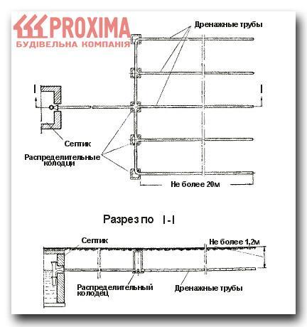 """"""",""""pro-dom.com.ua"""