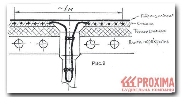 Схема устройства ливнеприемной
