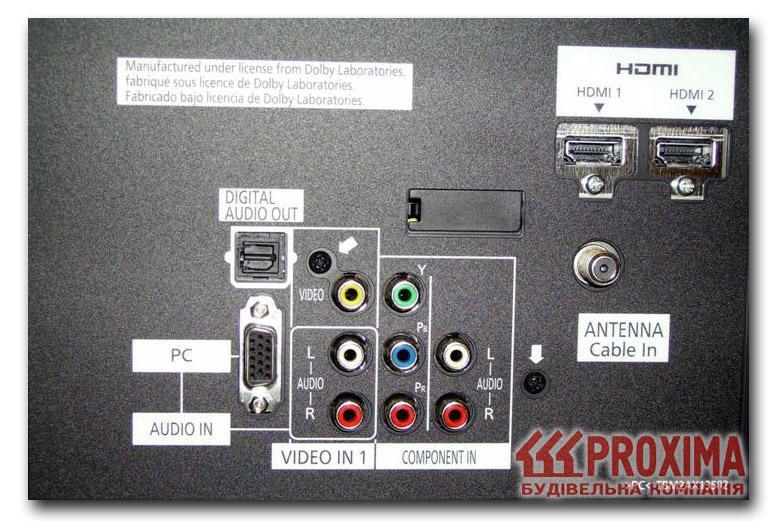 LCD, плазменные и проекционные