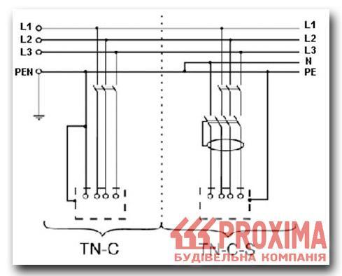 68. 67-ziga сделать эл. схему по варианту TN-C-S.  Chip_AC.