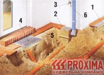 Система поверхностного водоотвода